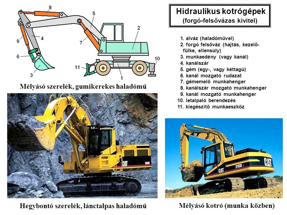 Hidraulikus kotrógépek (forgó-felsővázas kivitel) 1. alváz (haladóművel) 2. forgó felsőváz (hajtás, kezelő- fülke, ellensúly) 3. munkaedény (vagy kaná