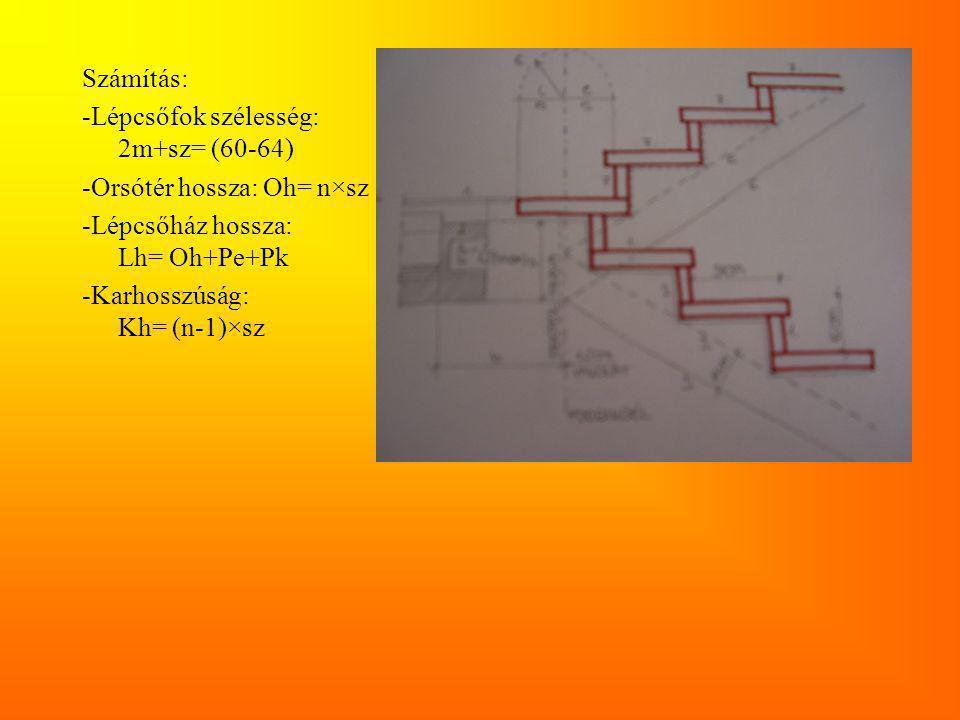 Számítás: -Lépcsőfok szélesség: 2m+sz= (60-64) -Orsótér hossza: Oh= n×sz -Lépcsőház hossza: Lh= Oh+Pe+Pk -Karhosszúság: Kh= (n-1)×sz