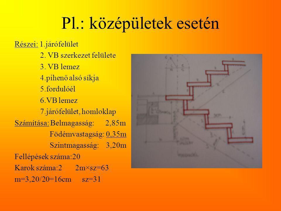 Pl.: középületek esetén Részei: 1.járófelület 2.VB szerkezet felülete 3.