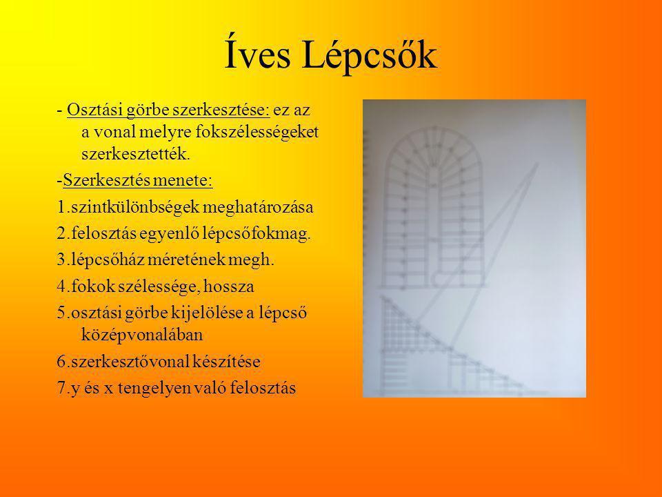 Íves Lépcsők - Osztási görbe szerkesztése: ez az a vonal melyre fokszélességeket szerkesztették.