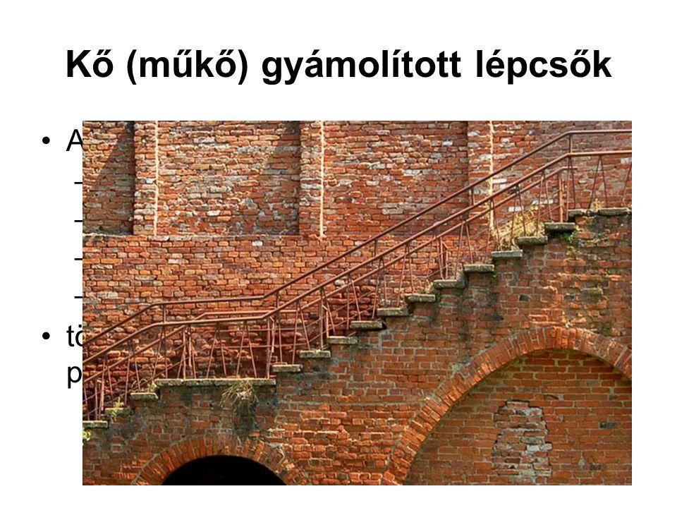 Kő (műkő) gyámolított lépcsők A gyámolítás módjai: –boltozattal; –falakkal; –falakkal és boltövekkel; –acélgerendás gyámolítással tömbszelvényű fokokk