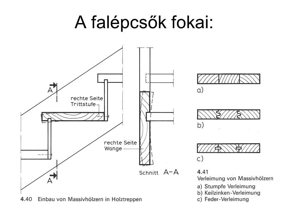 A falépcsők fokai: ragasztott szelvényekből készülnek.