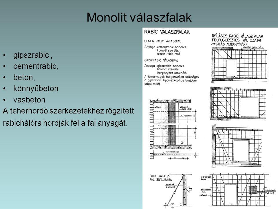 Monolit válaszfalak gipszrabic, cementrabic, beton, könnyűbeton vasbeton A teherhordó szerkezetekhez rögzített rabichálóra hordják fel a fal anyagát.