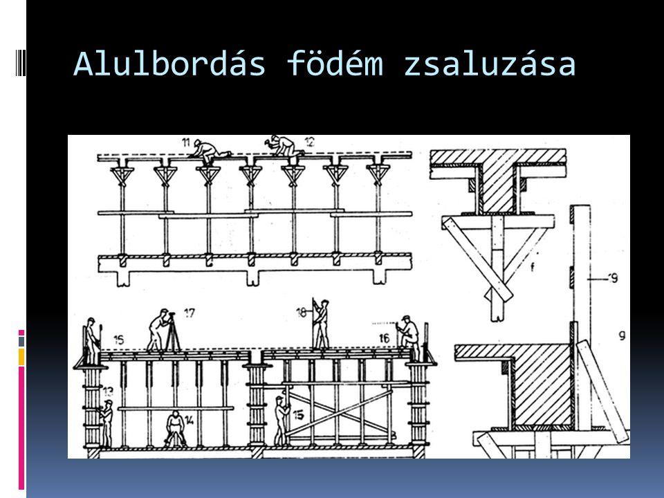 Hazánkban a következő zsaluzati rendszereket használták:  HÜNNEBECK, német rendszer  SCAN-FORM, dán rendszer  BATIMETAL, francia rendszer  NOE, német rendszer  OUTINORD, francia rendszer  DOKA, osztrák rendszer  PER Y