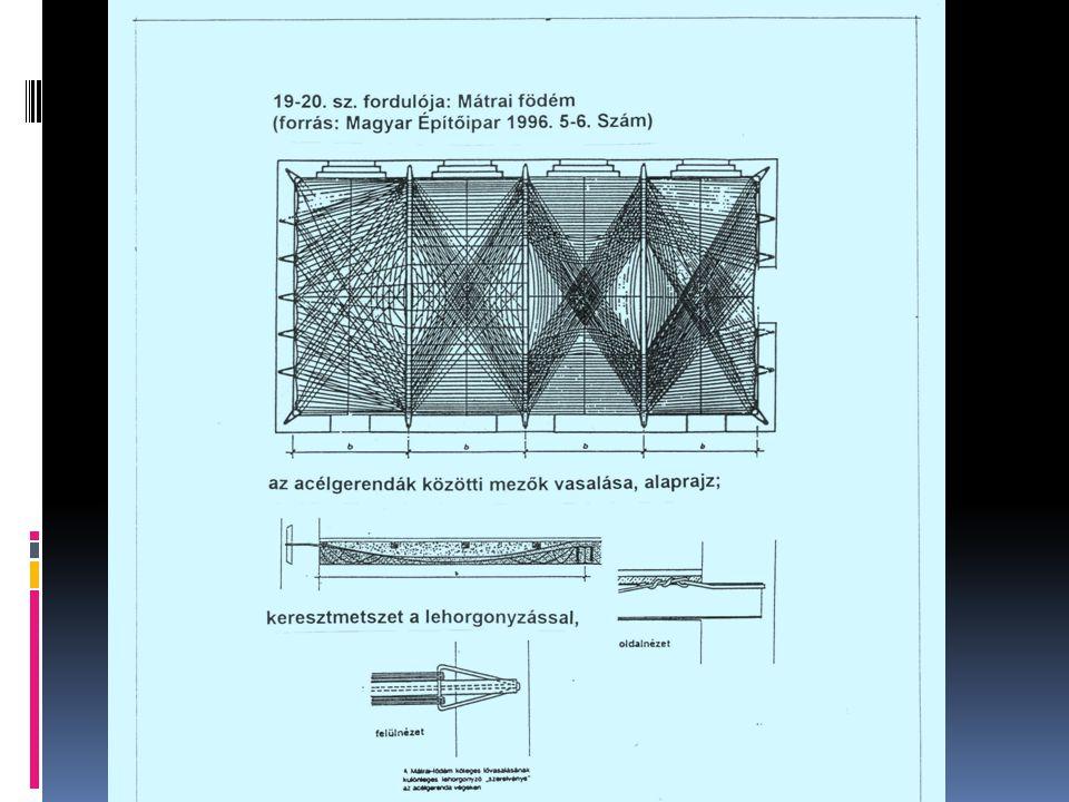 Síklemezes födém  -a födém alsó és felső síkja egyenes, a vasbeton lemezben lévő acélbetétek helyzete alapján lehetnek egy- és kétirányban teherhordóak.