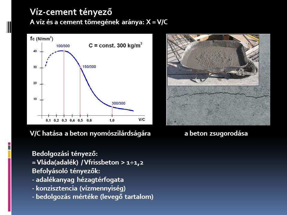 V/C hatása a beton nyomószilárdságáraa beton zsugorodása Bedolgozási tényező: = Vláda(adalék) / Vfrissbeton > 1÷1,2 Befolyásoló tényezők: - adalékanyag hézagtérfogata - konzisztencia (vízmennyiség) - bedolgozás mértéke (levegő tartalom) Víz-cement tényező A víz és a cement tömegének aránya: X = V/C