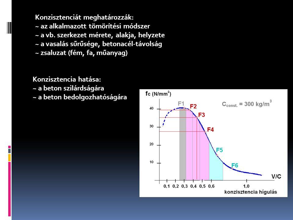 Betonösszetétel - tervezett és tényleges - tömeg és térfogat szerinti A beton tömeg szerinti összetétele: C : V : A = 1,0 : 0,5 : 5 = 2380 kg/m3 víztartalom :(2380 :6,5) x 0,5 = 183 kg/m3 cementtartalom :(2380 :6,5) x 1,0 = 367 kg/m3 adalékanyag :(2380 :6,5) x 5,0 =1830 kg/m3 Összesen : 2380 kg/m3 A beton térfogat szerinti összetétele: a víz térfogata 183 : 1,0 = 183 liter/m3 cement térfogata 367 : 3,1 = 118 liter/m3 adalékanyag térf.