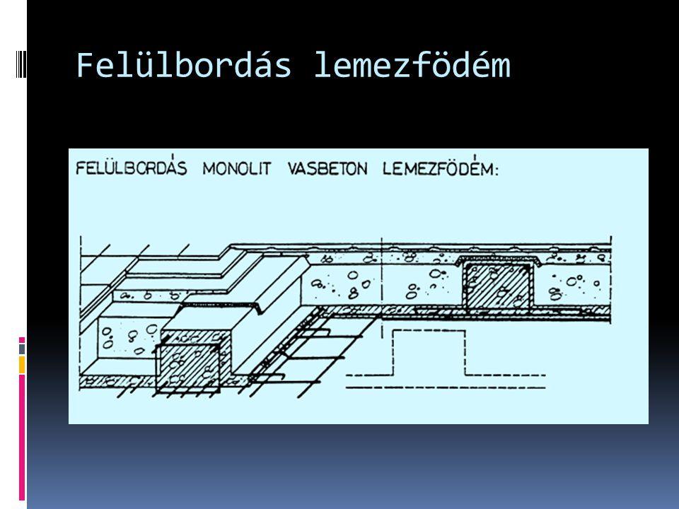 Épületgépészeti szerelés Bordák közötti feltöltésben Álmennyezetben