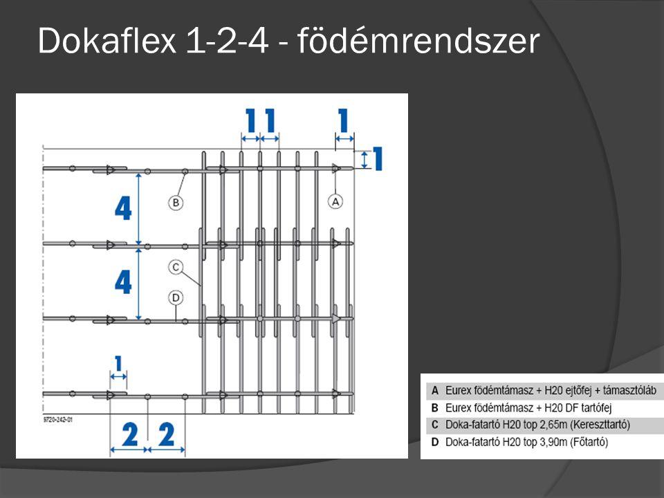 Dokaflex 1-2-4 - födémrendszer