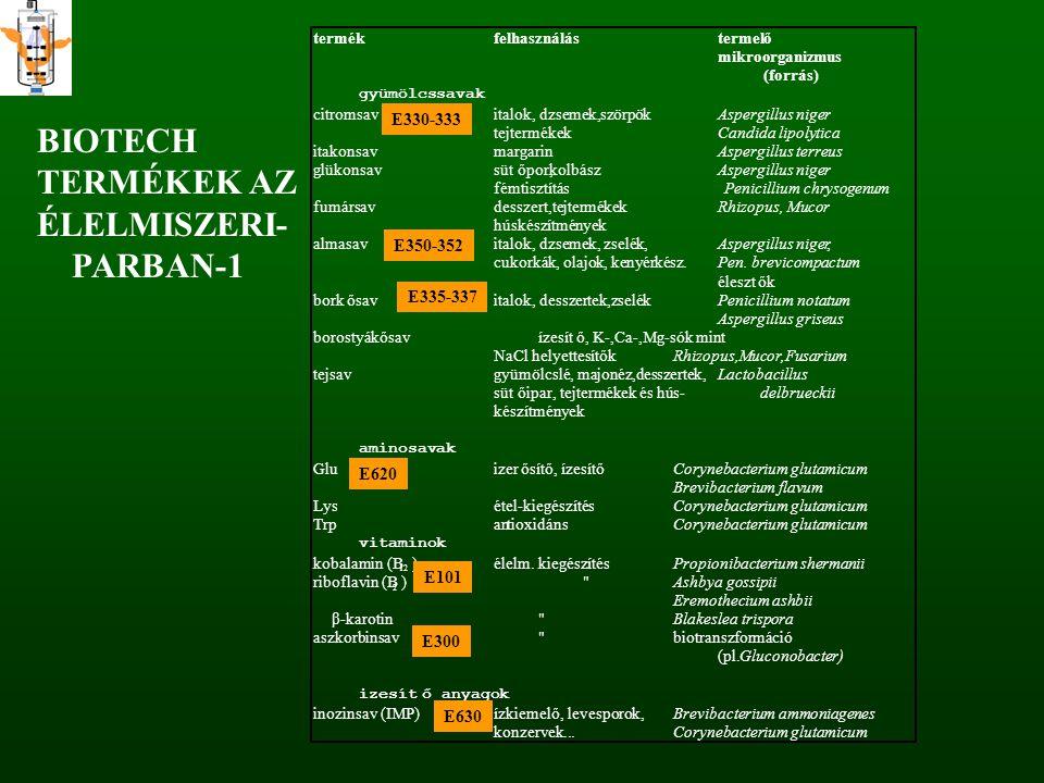 BIOTECH TERMÉKEK AZ ÉLELMISZERI- PARBAN-1 termékfelhasználástermelő mikroorganizmus (forrás) gyümölcssavak citromsavitalok, dzsemek,szörpökAspergillus