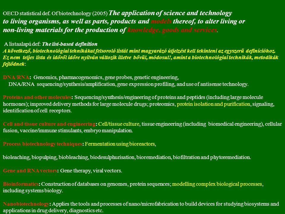 Piros: egészség, orvosi, diagnosztika Sárga: (élelmiszer és táplálkozás) Kék: vízkultúrák, tengeri biotech Fehér: Bioipar Arany: bioinformatika,nanobiotechnológia Zöld: mezőgazdaság Zöld: mezőgazdaság, (élelmiszer és táplálkozás) környezet: bioüzemanyag, biotrágya,bioremediáció, szennyvíztisztítás, geomikrobiológia Barna: száraz, sivatagi Fekete: bioterrorizmus, biofegyver Fekete: bioterrorizmus, biofegyver… Bíbor: szabadalom, publikálás,újítás… Szürke: klasszikus fermentáció és biofolyamat technológia E.
