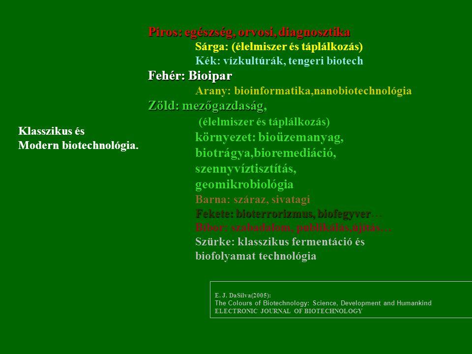 BIOTECH TERMÉKEK AZ ÉLELMISZERI- PARBAN-2 E415 E400 E440