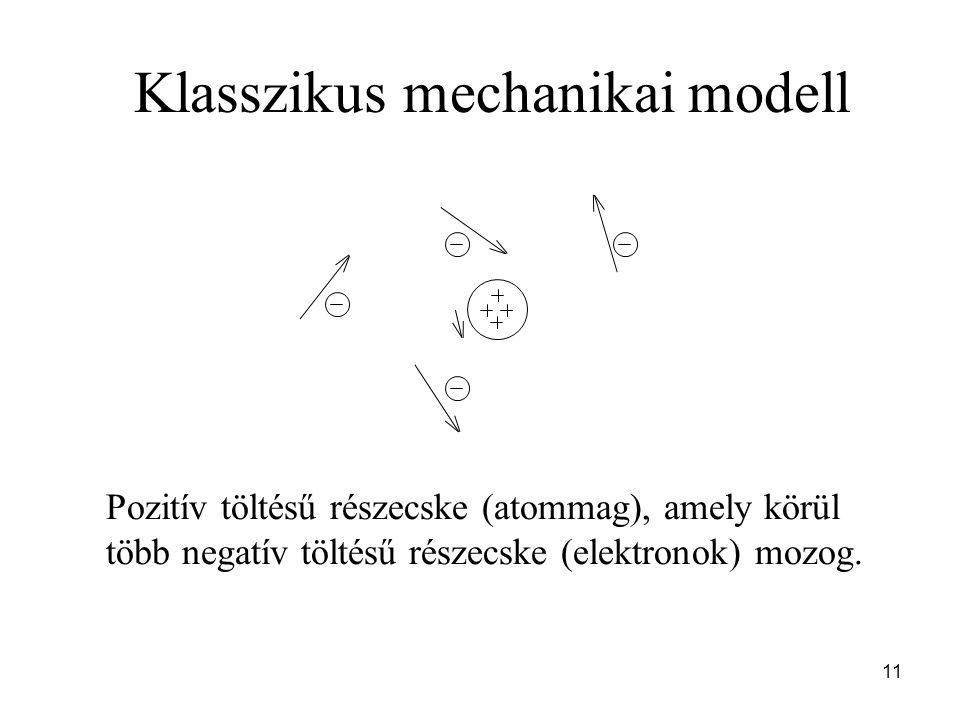 Klasszikus mechanikai modell Pozitív töltésű részecske (atommag), amely körül több negatív töltésű részecske (elektronok) mozog. 11