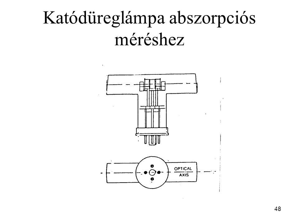 Katódüreglámpa abszorpciós méréshez 48
