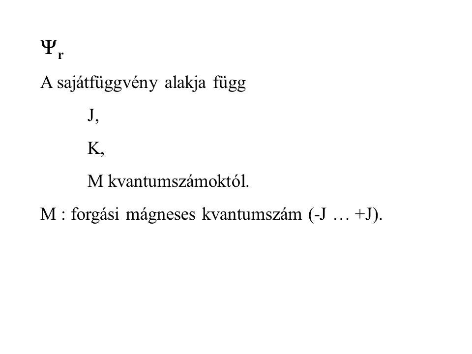  r A sajátfüggvény alakja függ J, K, M kvantumszámoktól.