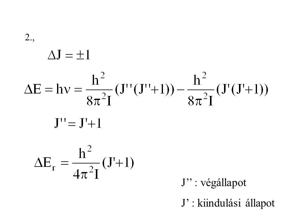 2., J'' : végállapot J' : kiindulási állapot