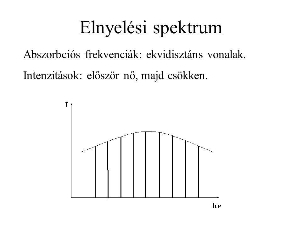 Elnyelési spektrum Abszorbciós frekvenciák: ekvidisztáns vonalak.