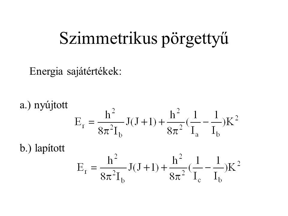 Szimmetrikus pörgettyű Energia sajátértékek: a.) nyújtott b.) lapított