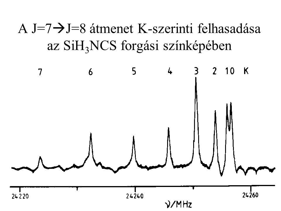 A J=7  J=8 átmenet K-szerinti felhasadása az SiH 3 NCS forgási színképében