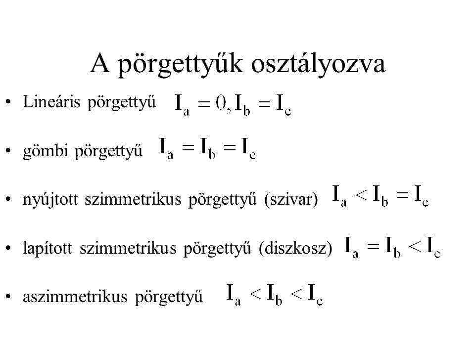 A pörgettyűk osztályozva Lineáris pörgettyű gömbi pörgettyű nyújtott szimmetrikus pörgettyű (szivar) lapított szimmetrikus pörgettyű (diszkosz) aszimmetrikus pörgettyű