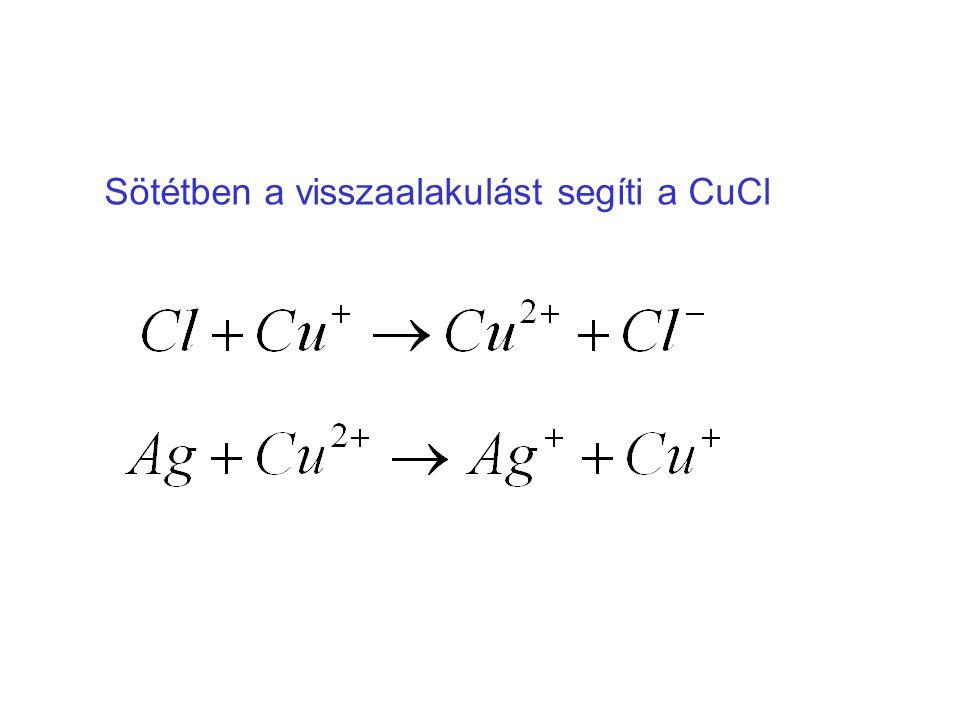 Sötétben a visszaalakulást segíti a CuCl