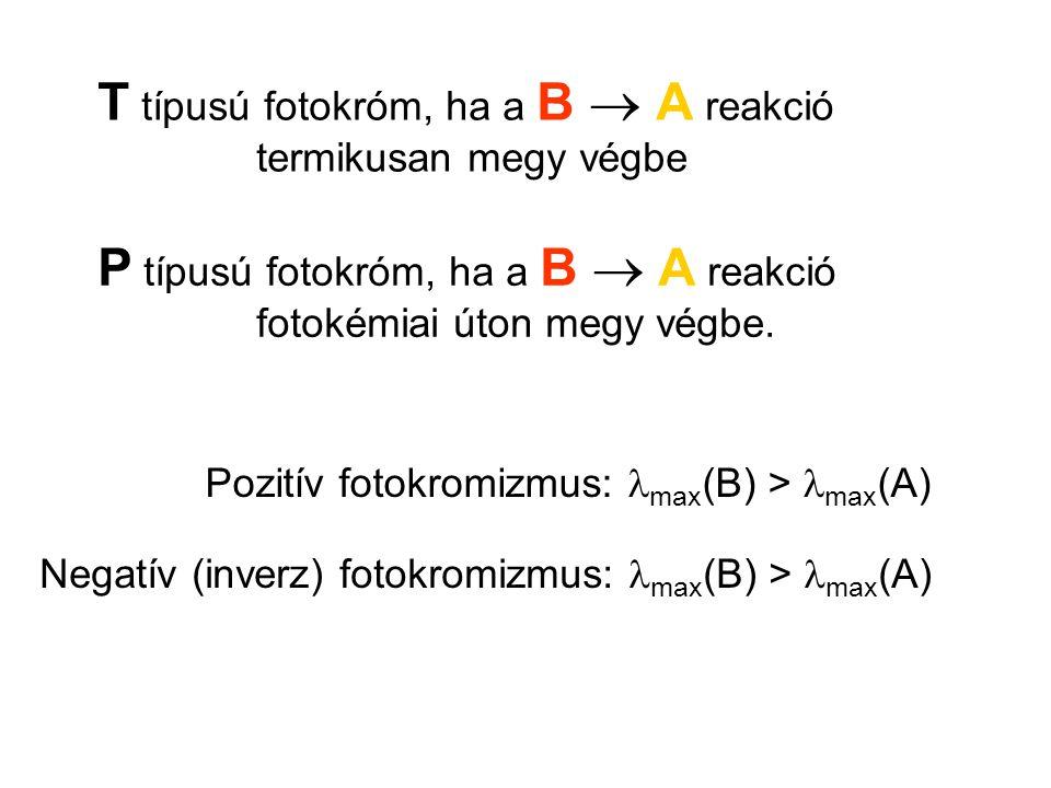 Pozitív fotokromizmus: max (B) > max (A) Negatív (inverz) fotokromizmus: max (B) > max (A) T típusú fotokróm, ha a B  A reakció termikusan megy végbe P típusú fotokróm, ha a B  A reakció fotokémiai úton megy végbe.