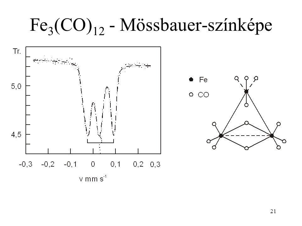 21 Fe 3 (CO) 12 - Mössbauer-színképe