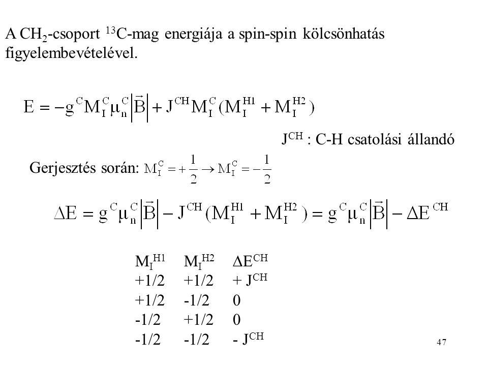 47 A CH 2 -csoport 13 C-mag energiája a spin-spin kölcsönhatás figyelembevételével.
