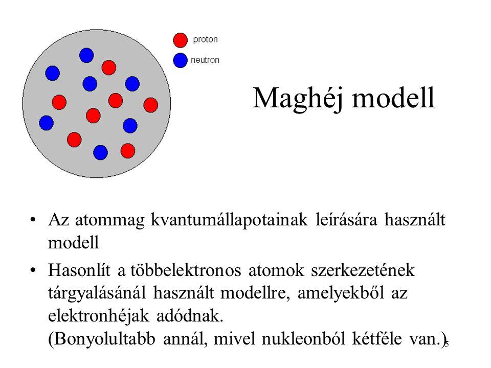 5 Maghéj modell Az atommag kvantumállapotainak leírására használt modell Hasonlít a többelektronos atomok szerkezetének tárgyalásánál használt modellre, amelyekből az elektronhéjak adódnak.