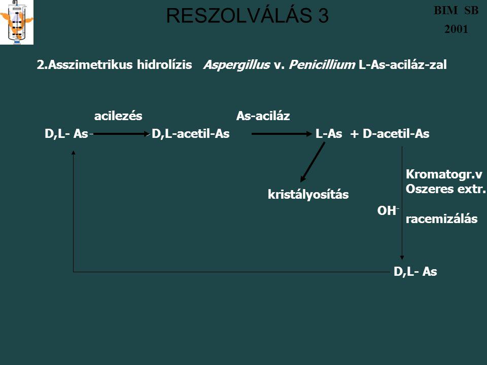 D,L- As D,L-acetil-As L-As + D-acetil-As BIM SB 2001 RESZOLVÁLÁS 3 2.Asszimetrikus hidrolízis Aspergillus v.