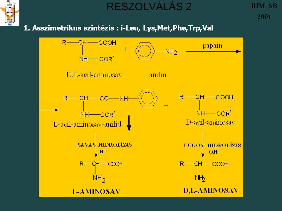 BIM SB 2001 RESZOLVÁLÁS 2 1. Asszimetrikus szintézis : i-Leu, Lys,Met,Phe,Trp,Val