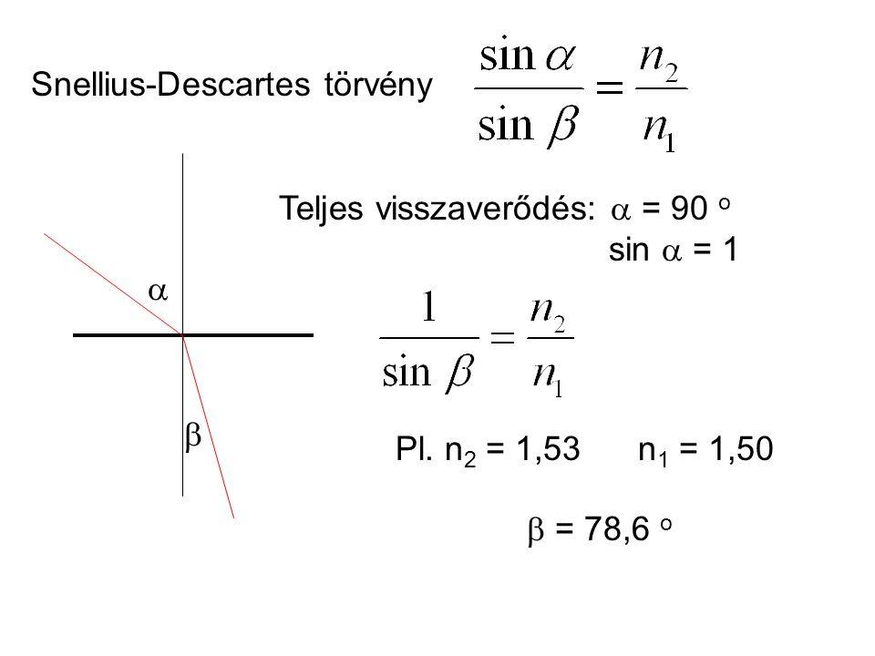 Snellius-Descartes törvény   Teljes visszaverődés:  = 90 o sin  = 1 Pl. n 2 = 1,53 n 1 = 1,50  = 78,6 o