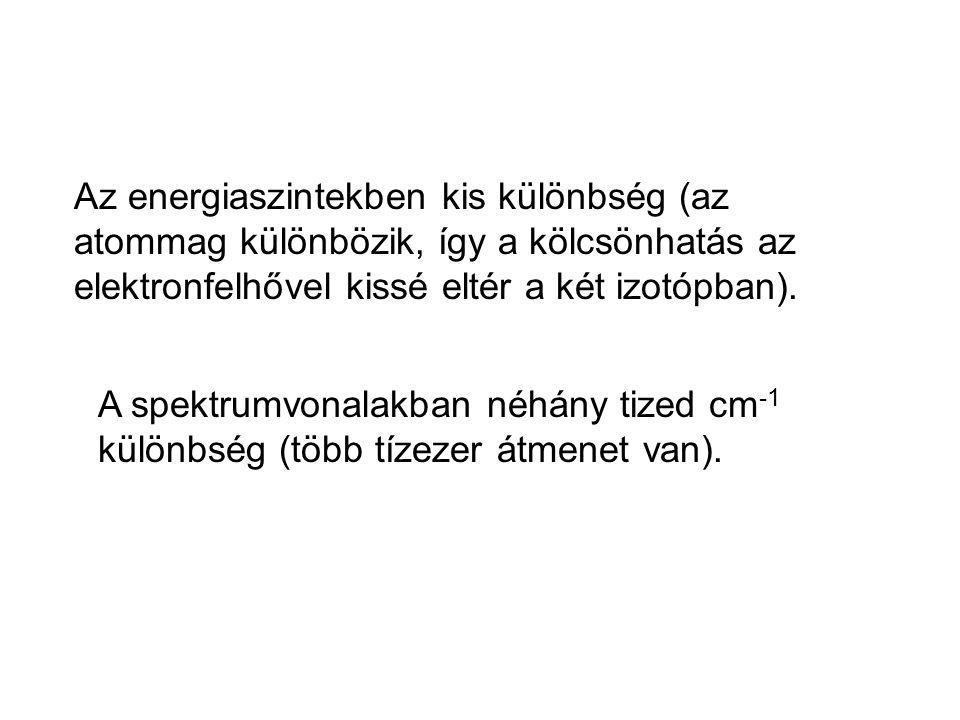 Az energiaszintekben kis különbség (az atommag különbözik, így a kölcsönhatás az elektronfelhővel kissé eltér a két izotópban). A spektrumvonalakban n
