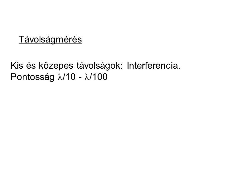 Távolságmérés Kis és közepes távolságok: Interferencia. Pontosság /10 - /100