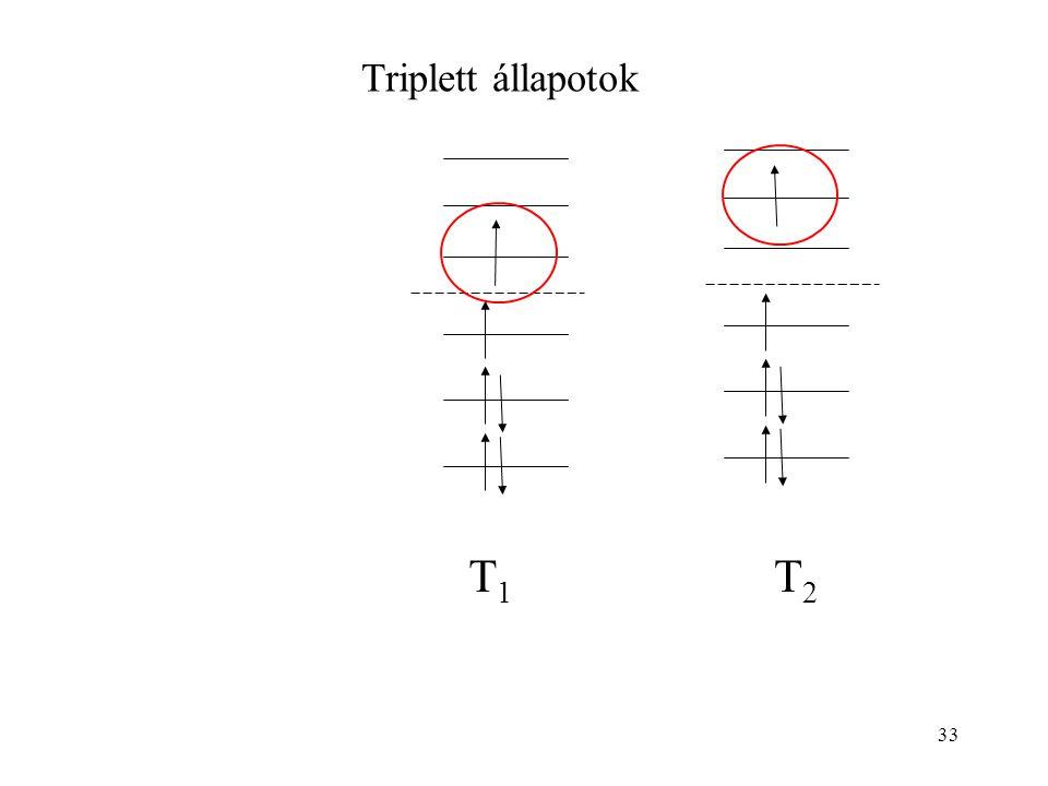 33 Triplett állapotok T1T1 T2T2