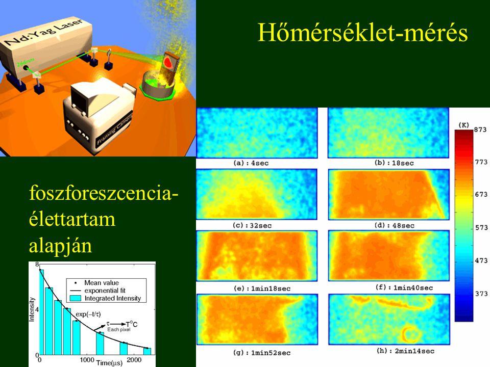 Hőmérséklet-mérés foszforeszcencia- élettartam alapján