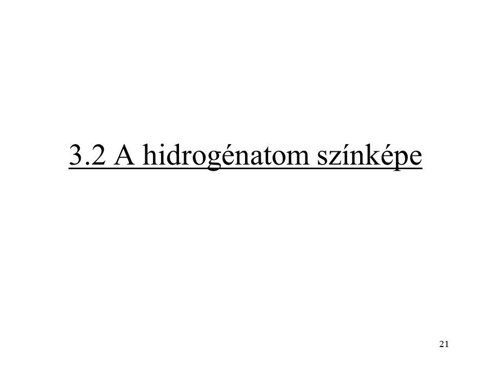 21 3.2 A hidrogénatom színképe 21