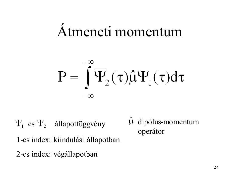 24 Átmeneti momentum ésállapotfüggvény 1-es index: kiindulási állapotban 2-es index: végállapotban dipólus-momentum operátor 24