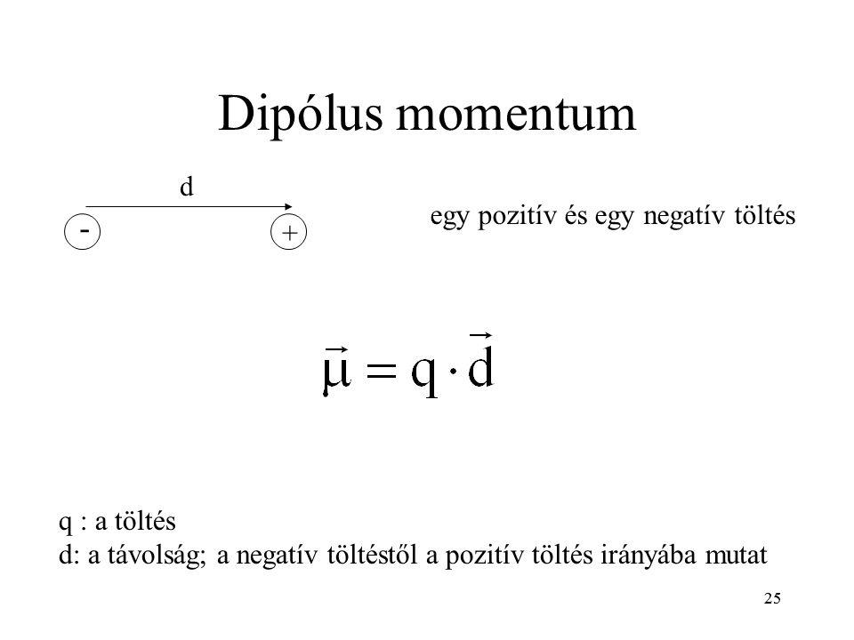 25 Dipólus momentum + - d egy pozitív és egy negatív töltés q : a töltés d: a távolság; a negatív töltéstől a pozitív töltés irányába mutat 25