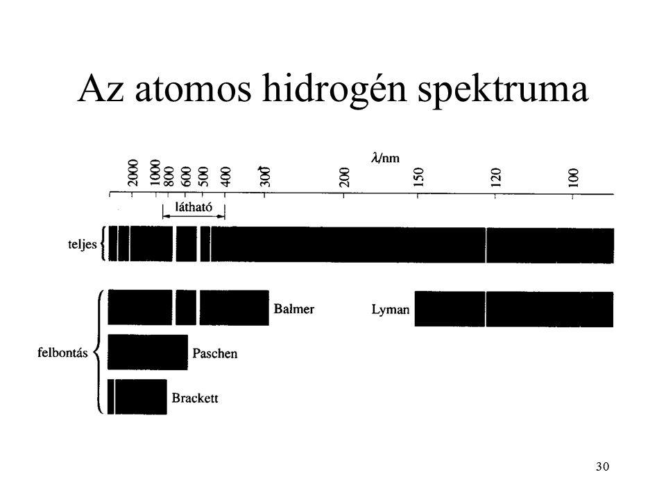 30 Az atomos hidrogén spektruma 30
