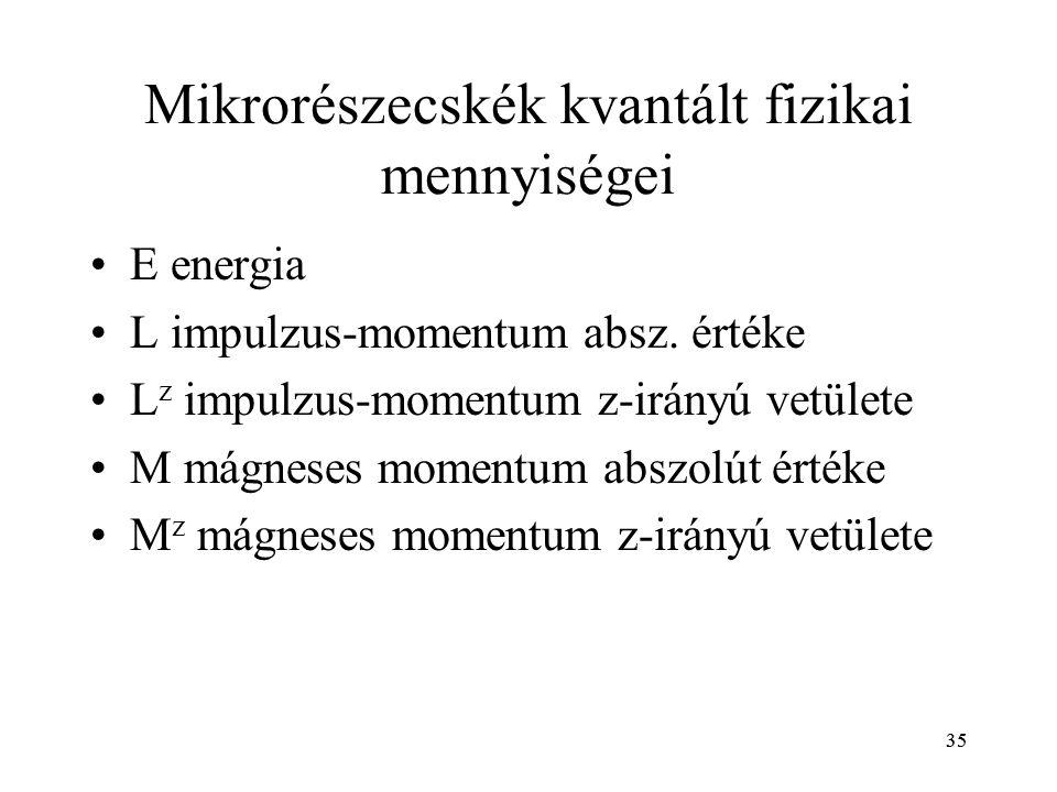 35 Mikrorészecskék kvantált fizikai mennyiségei E energia L impulzus-momentum absz. értéke L z impulzus-momentum z-irányú vetülete M mágneses momentum