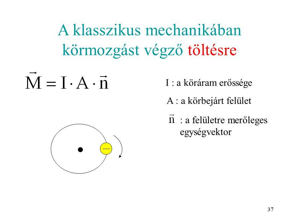 37 I : a köráram erőssége A : a körbejárt felület : a felületre merőleges egységvektor A klasszikus mechanikában körmozgást végző töltésre 37