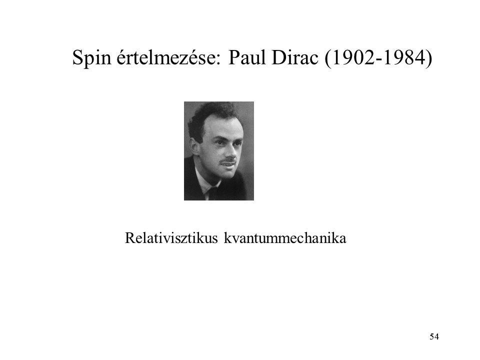 54 Spin értelmezése: Paul Dirac (1902-1984) Relativisztikus kvantummechanika 54