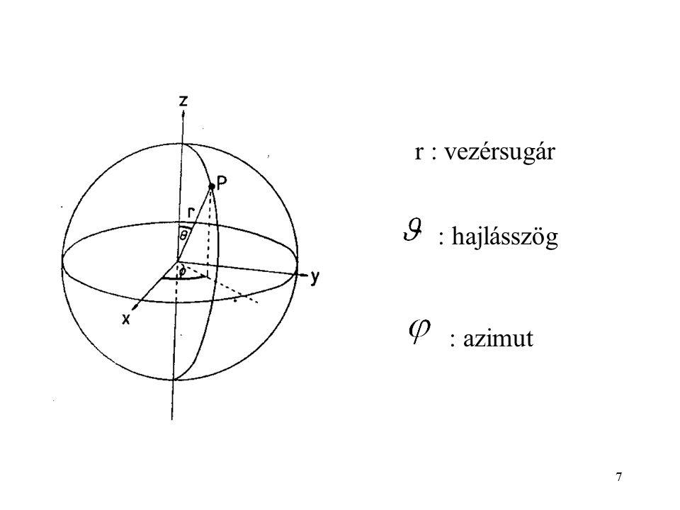 7 r : vezérsugár : hajlásszög : azimut 7