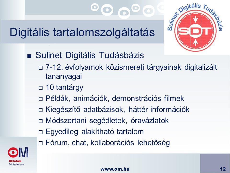 www.om.hu12 Digitális tartalomszolgáltatás n Sulinet Digitális Tudásbázis  7-12.
