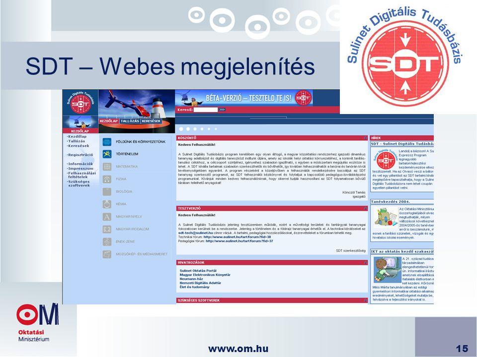www.om.hu15 SDT – Webes megjelenítés
