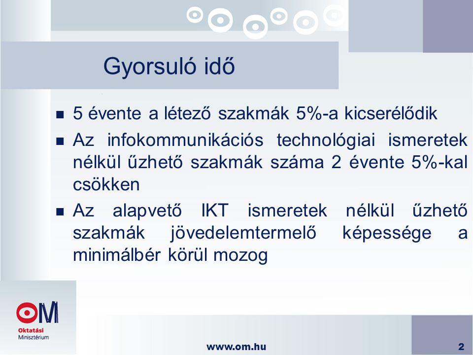 www.om.hu13 SDT – A tananyag felépítése ElemekFoglalkozásTémaLap