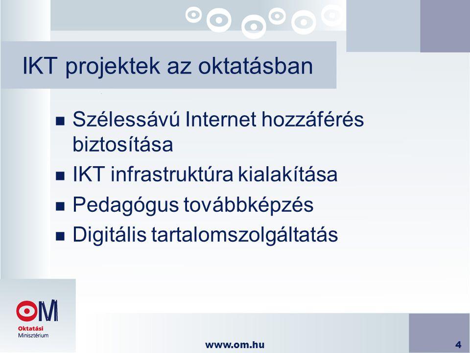 www.om.hu4 IKT projektek az oktatásban n Szélessávú Internet hozzáférés biztosítása n IKT infrastruktúra kialakítása n Pedagógus továbbképzés n Digitális tartalomszolgáltatás