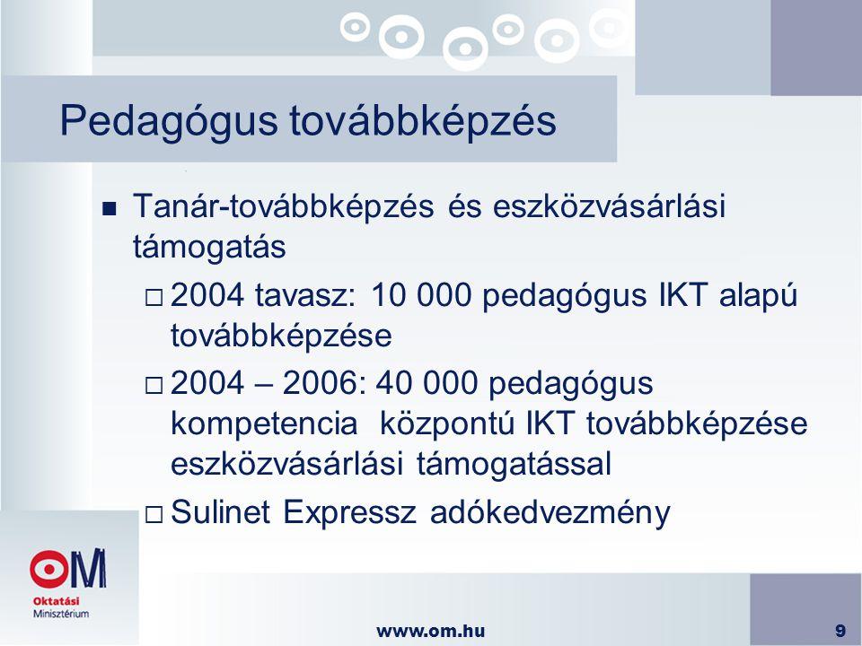 www.om.hu9 Pedagógus továbbképzés n Tanár-továbbképzés és eszközvásárlási támogatás  2004 tavasz: 10 000 pedagógus IKT alapú továbbképzése  2004 – 2006: 40 000 pedagógus kompetencia központú IKT továbbképzése eszközvásárlási támogatással  Sulinet Expressz adókedvezmény