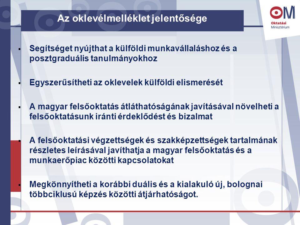 Az oklevélmelléklet jelentősége  Segítséget nyújthat a külföldi munkavállaláshoz és a posztgraduális tanulmányokhoz  Egyszerűsítheti az oklevelek külföldi elismerését  A magyar felsőoktatás átláthatóságának javításával növelheti a felsőoktatásunk iránti érdeklődést és bizalmat  A felsőoktatási végzettségek és szakképzettségek tartalmának részletes leírásával javíthatja a magyar felsőoktatás és a munkaerőpiac közötti kapcsolatokat  Megkönnyítheti a korábbi duális és a kialakuló új, bolognai többciklusú képzés közötti átjárhatóságot.